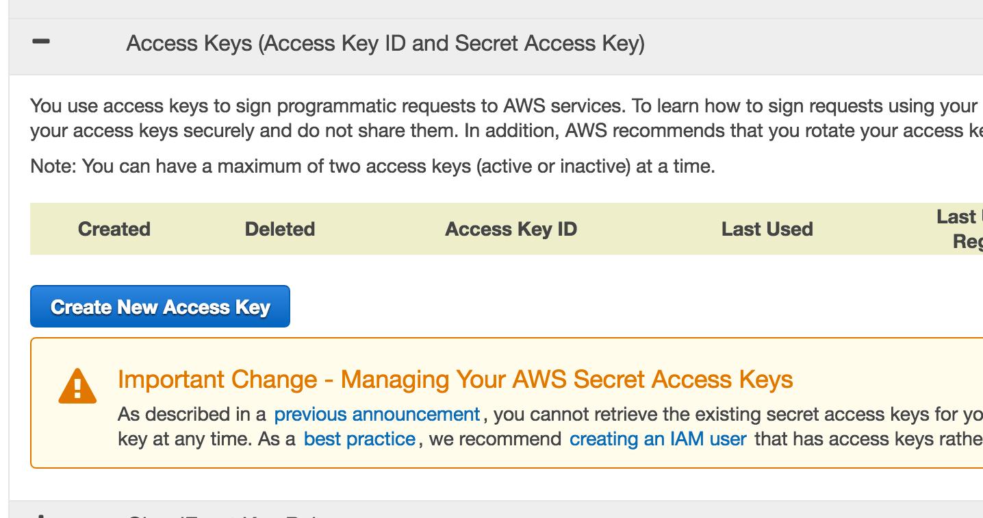 Create SES access keys